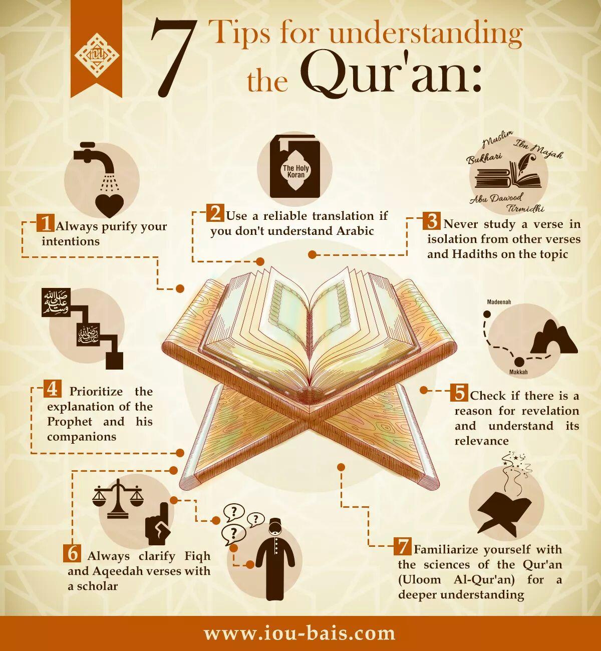 76 Gambar Al Quran Allah Paling Bagus